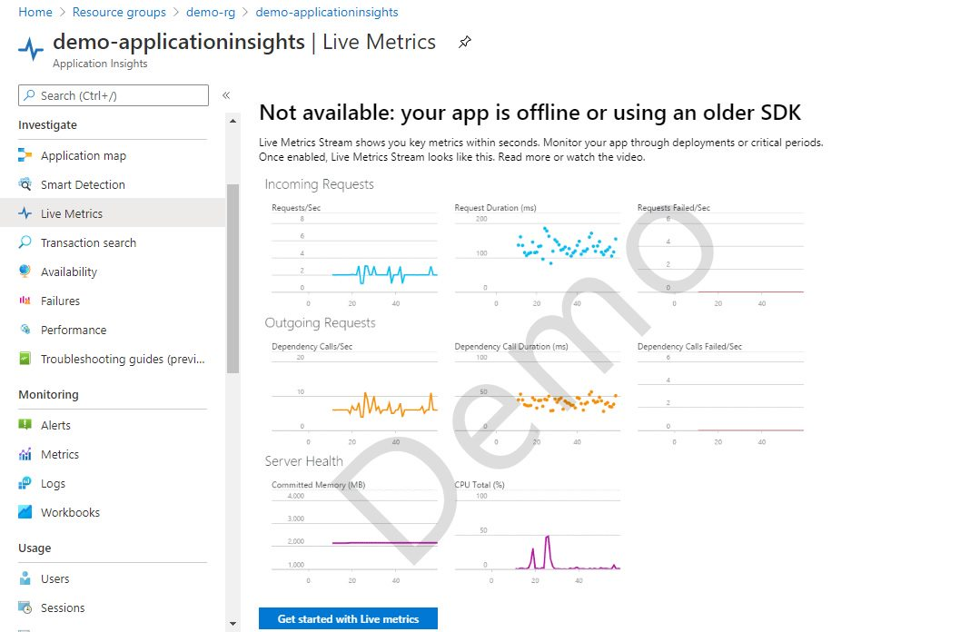 Creating Application Insights Using Azure Portal Step 4