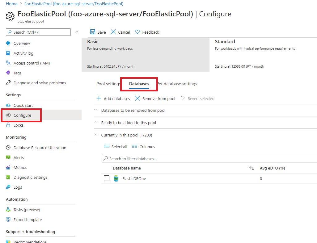 Azure SQL - Adding Existing Database to Elastic Pool Step 1