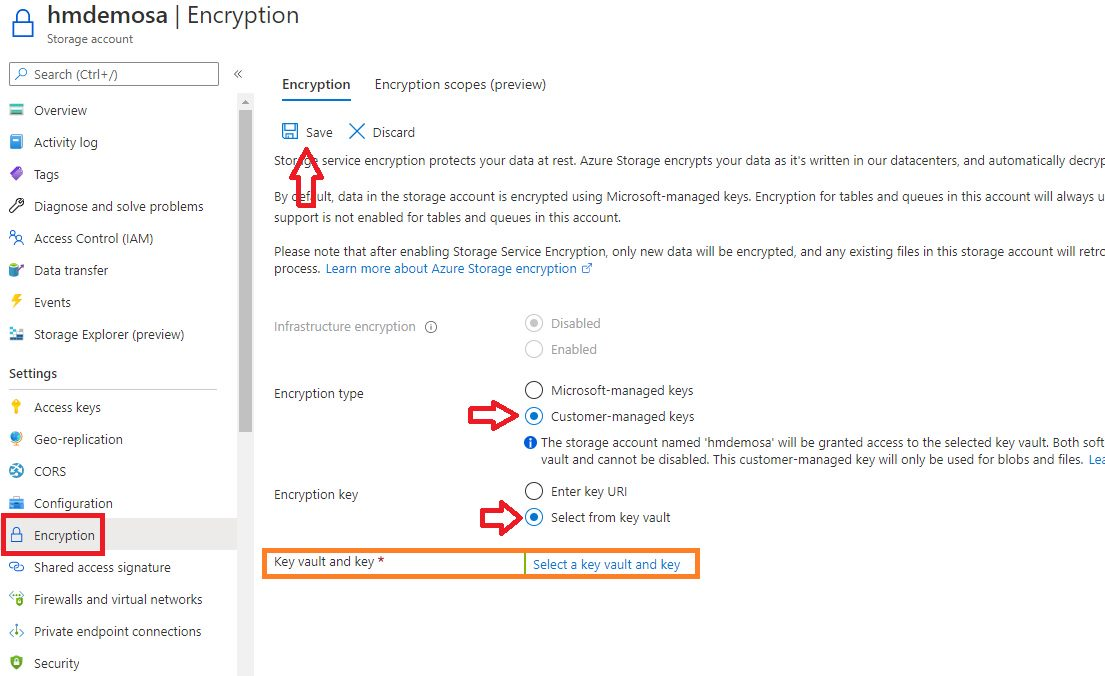 Azure storage security - encryption