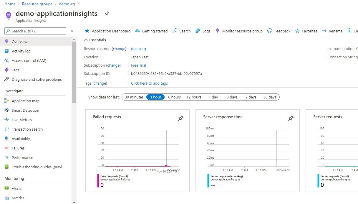 Creating Application Insights Using Azure Portal Step 3
