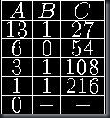 tabela_multiplicacao